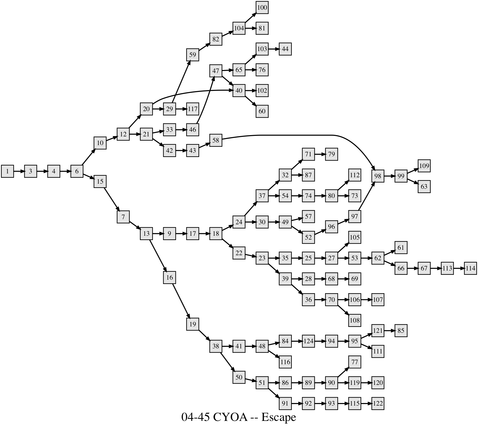network graph image