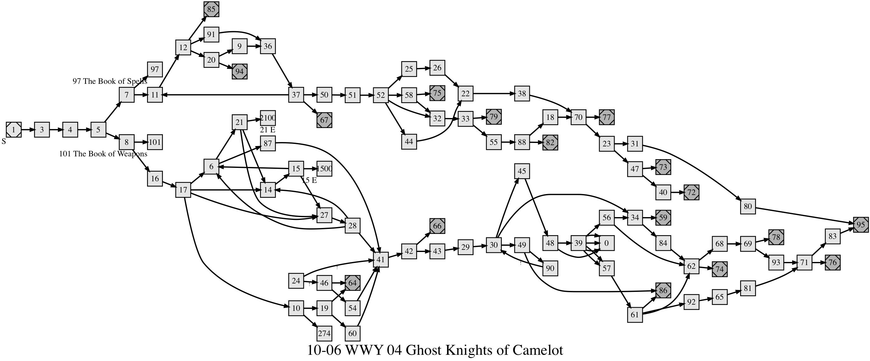 John Deere 4024 Engine Diagram Wiring Diagrams Schematics Jd 4320 Fuel Pump Coolant Flow Transverse